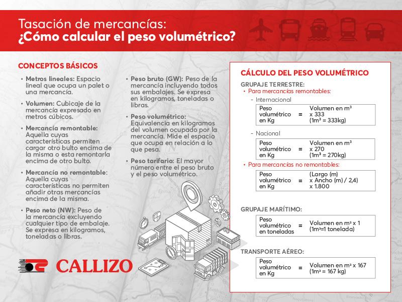 cómo calcular el peso volumétrico-Callizo